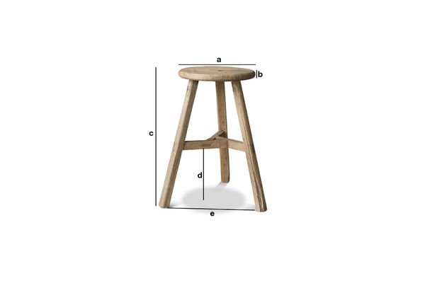 Product Dimensions Round stool Vizzavona