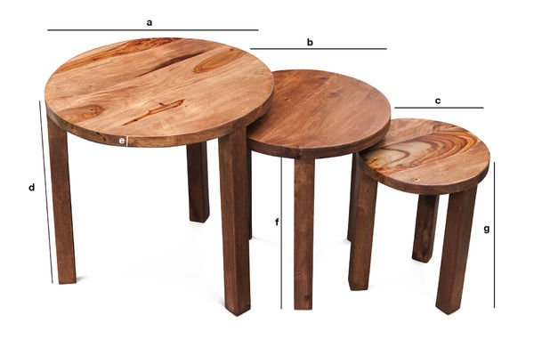 Product Dimensions Roza 3-piece nesting table