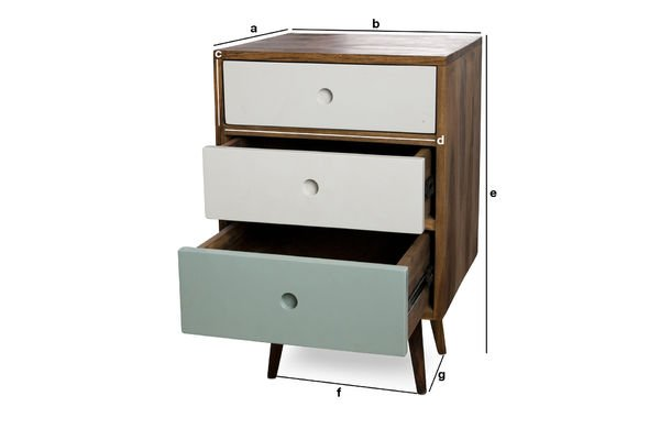 Product Dimensions Stockholm three-drawer block chest