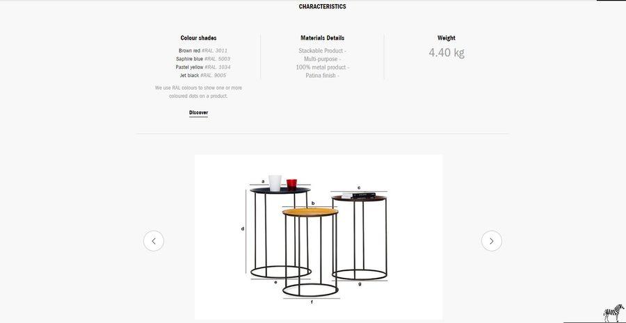 tricolour kirk nesting table
